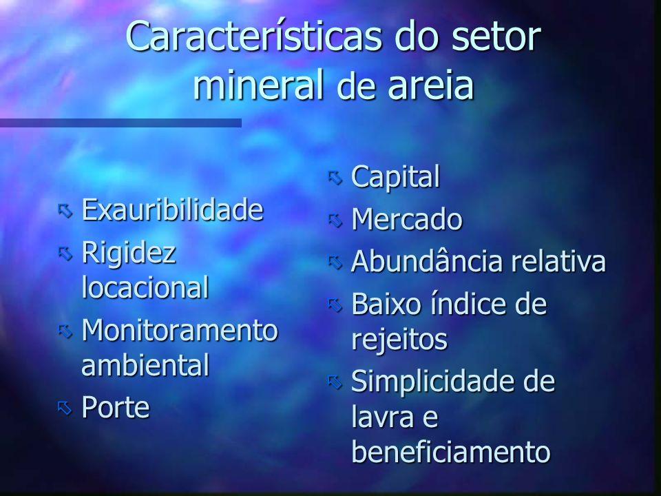 Conceituação de Areia Conceituação de Areia ABNT - NTB - 196/1.955 Material natural com propriedades adequadas e definidas de 0,075mm < ( dimensão máx