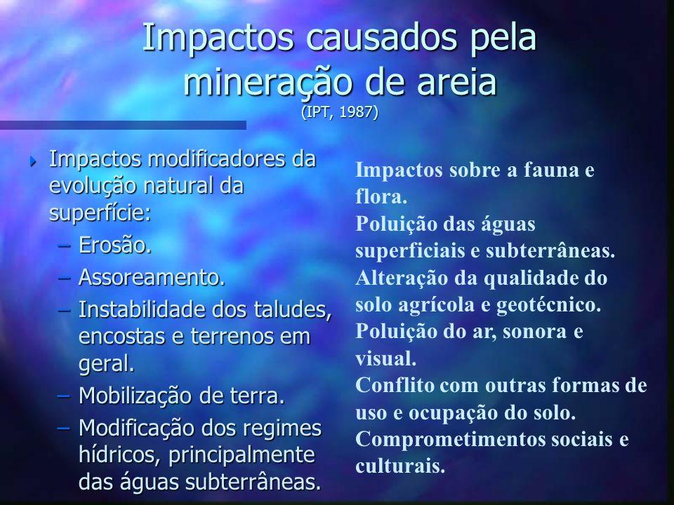 Conseqüências parciais da mineração n DO SOLO - desmatamentos, deposição de estéreis e rejeitos, erosão, desfiguração paisagística n DO AR - aumento d