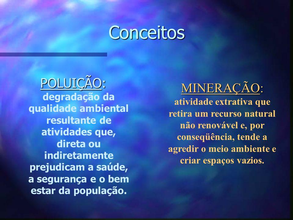 O que vamos apresentar: n CONCEITOS - poluição e mineração n CRONOLOGIA da devastação ambiental e restrições impostas n GEOMORFOLOGIA - fenômenos que