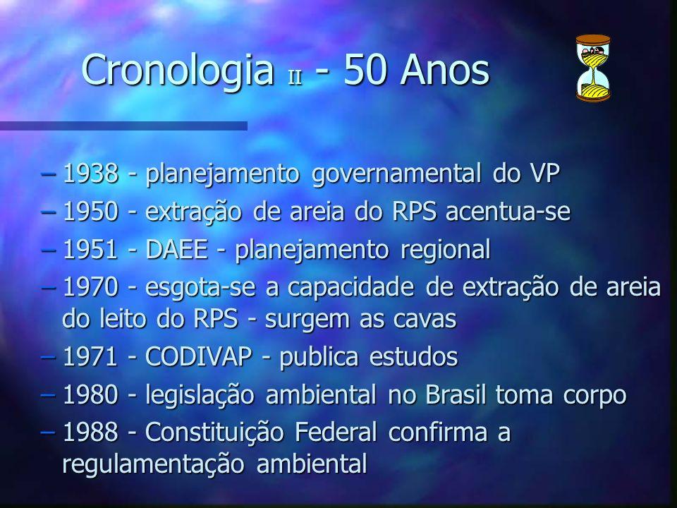 Cronologia I –Derrubada da floresta nativa para o plantio do café –1840 - O Brasil é o Vale –1888 - A abolição e o declínio –1929 - O crash da bolsa d