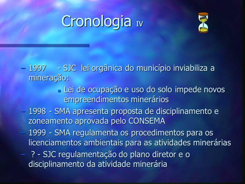 Cronologia III - 7 Anos –1989 - SJC - leis 3666 e 3667 normatizam atividades minerárias classe 2 –1990 - CAÇAPAVA - lei complementar nº16 - exploração