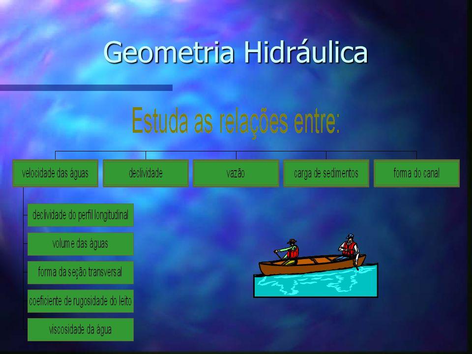 Geomorfologia n Geomorfologia fluvial –Estuda: n Cursos de água n Bacias hidrográficas n Fisiologia fluvial –Estuda: n Leito n Tipos de canal n Rede d
