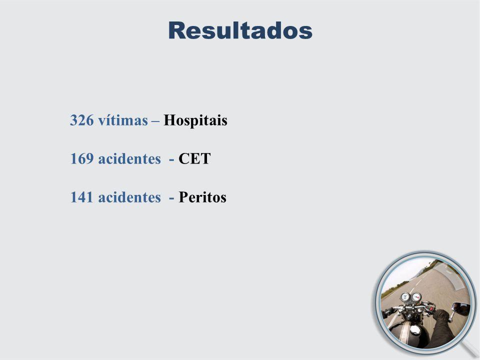 Resultados 326 vítimas – Hospitais 169 acidentes - CET 141 acidentes - Peritos
