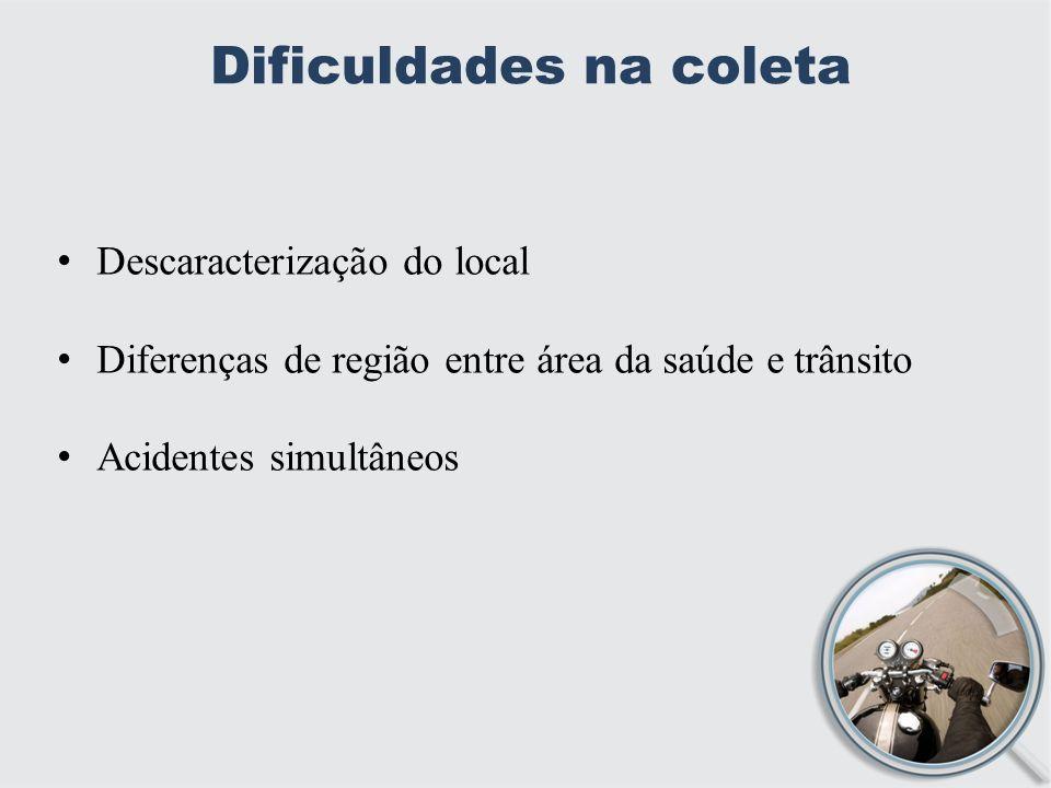 Dificuldades na coleta Descaracterização do local Diferenças de região entre área da saúde e trânsito Acidentes simultâneos