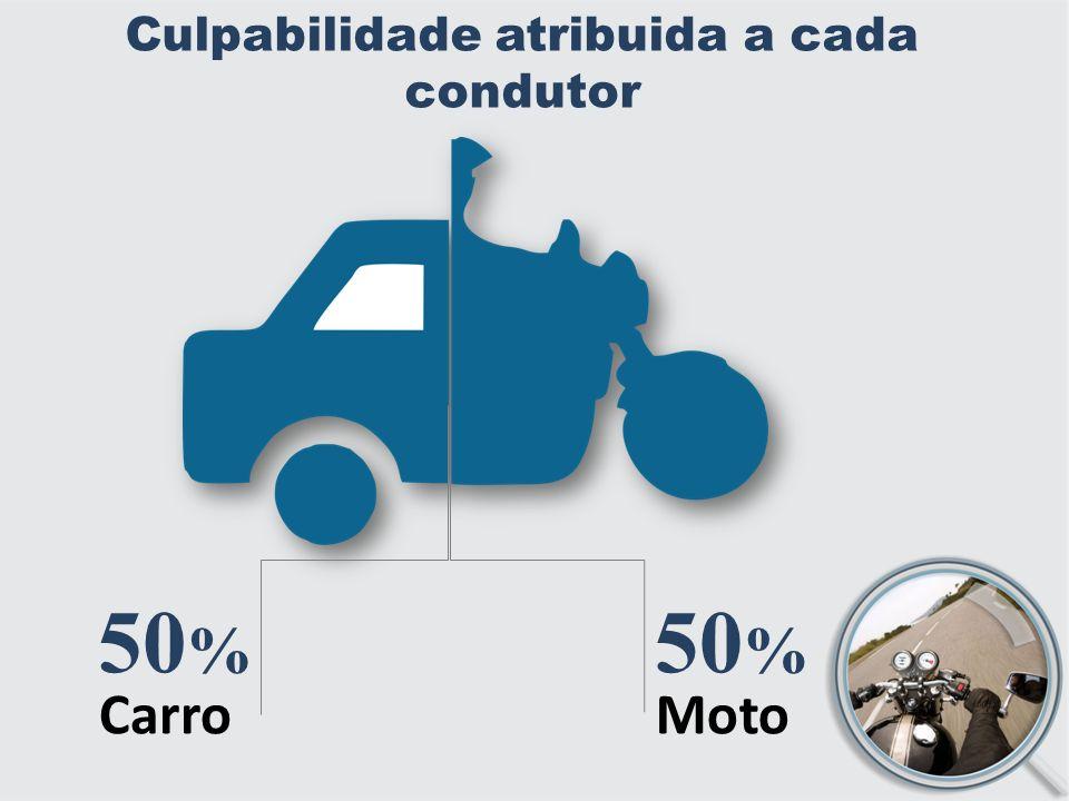 Culpabilidade atribuida a cada condutor 50 % CarroMoto