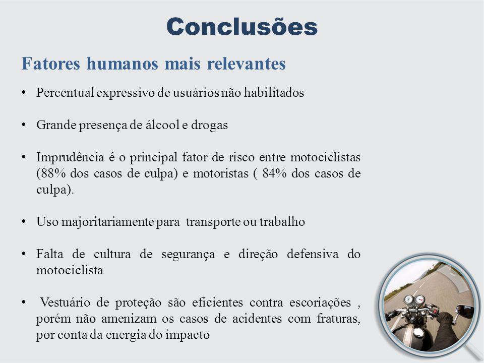 Conclusões Fatores humanos mais relevantes Percentual expressivo de usuários não habilitados Grande presença de álcool e drogas Imprudência é o principal fator de risco entre motociclistas (88% dos casos de culpa) e motoristas ( 84% dos casos de culpa).