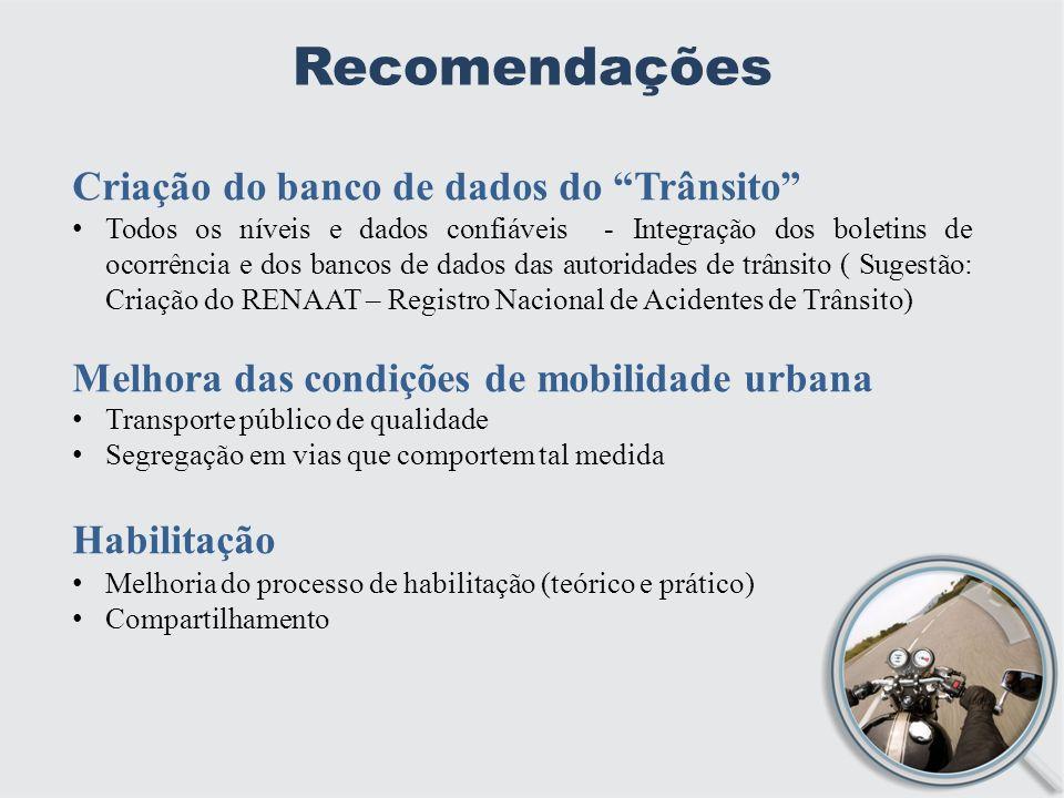 Recomendações Criação do banco de dados do Trânsito Todos os níveis e dados confiáveis - Integração dos boletins de ocorrência e dos bancos de dados das autoridades de trânsito ( Sugestão: Criação do RENAAT – Registro Nacional de Acidentes de Trânsito) Melhora das condições de mobilidade urbana Transporte público de qualidade Segregação em vias que comportem tal medida Habilitação Melhoria do processo de habilitação (teórico e prático) Compartilhamento