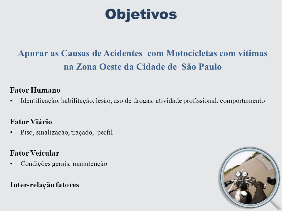 Métodos Estudo prospectivo sobre os acidentes de motocicletas com vítimas na região Oeste da Cidade de São Paulo Período de coleta : 19/02/2013 a 12/05/2013 em dias alternados 42 plantões de 24 horas Coleta de informações da via –CET –Porto Seguro Coleta de informações do veiculo –Porto Seguro Coleta de informações do acidentado –HCFMUSP - Hospital das Clínicas –HU FMUSP - Hospital Universitário –Unidade de Emergência Dr.