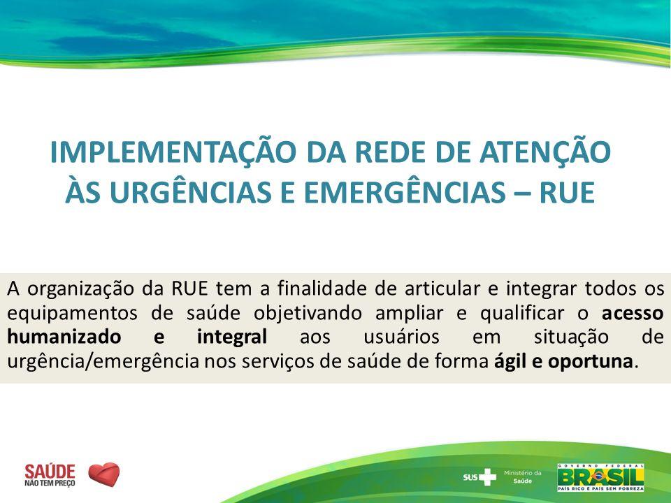 IMPLEMENTAÇÃO DA REDE DE ATENÇÃO ÀS URGÊNCIAS E EMERGÊNCIAS – RUE A organização da RUE tem a finalidade de articular e integrar todos os equipamentos