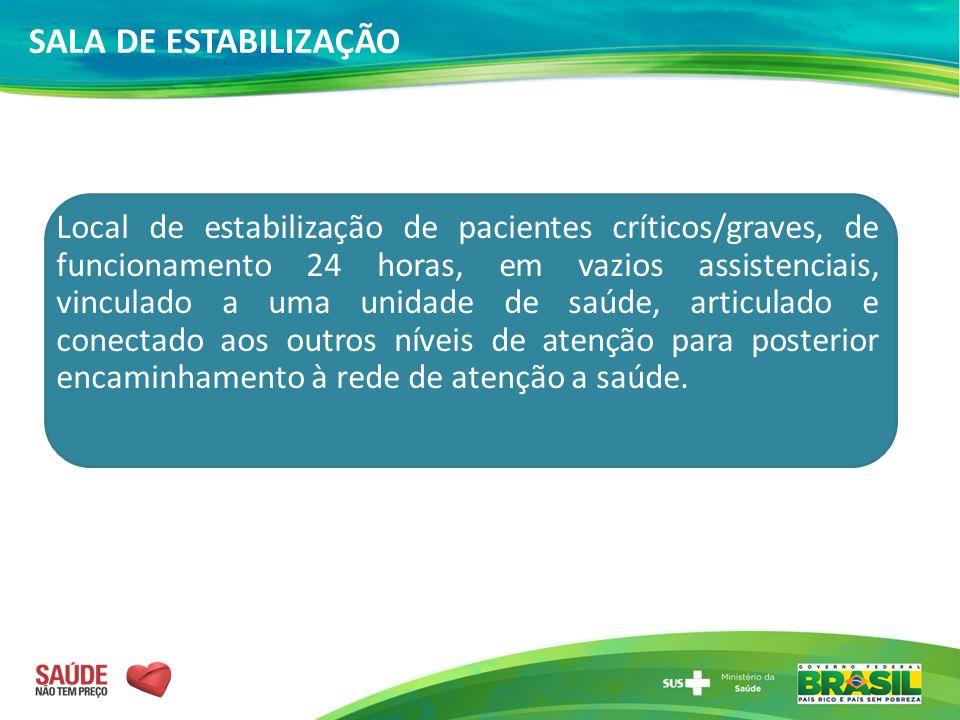 SALA DE ESTABILIZAÇÃO Local de estabilização de pacientes críticos/graves, de funcionamento 24 horas, em vazios assistenciais, vinculado a uma unidade