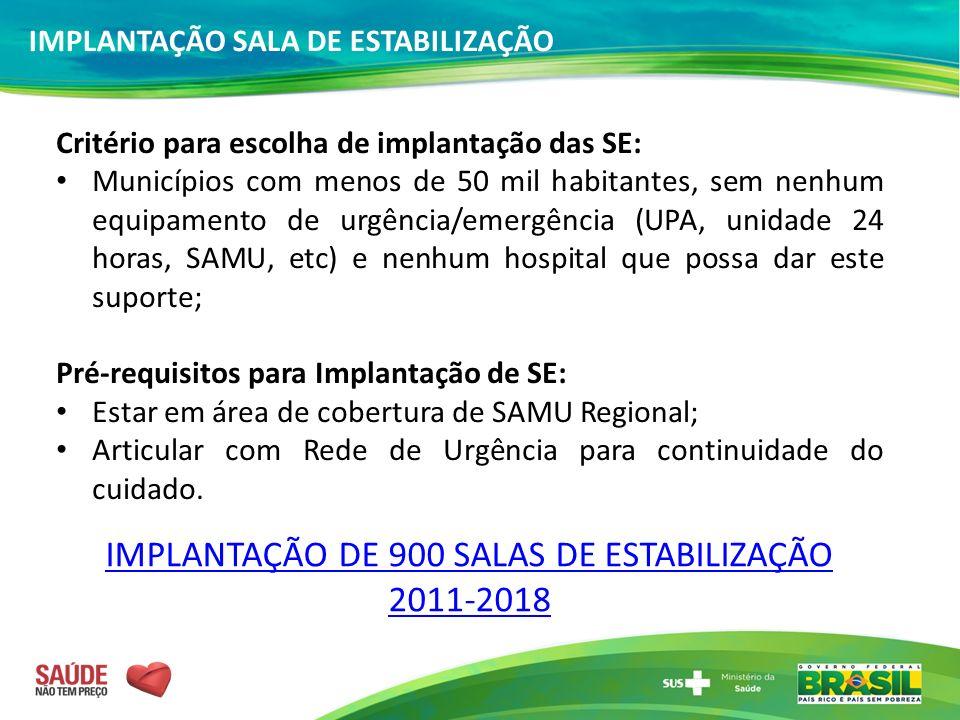Critério para escolha de implantação das SE: Municípios com menos de 50 mil habitantes, sem nenhum equipamento de urgência/emergência (UPA, unidade 24
