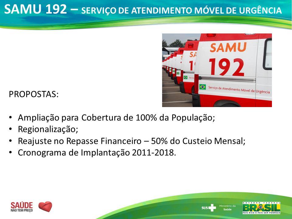 SAMU 192 – SERVIÇO DE ATENDIMENTO MÓVEL DE URGÊNCIA PROPOSTAS: Ampliação para Cobertura de 100% da População; Regionalização; Reajuste no Repasse Fina