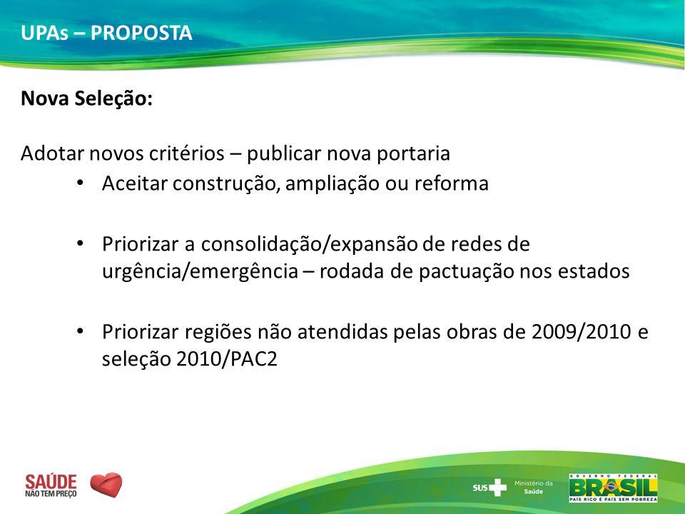 Nova Seleção: Adotar novos critérios – publicar nova portaria Aceitar construção, ampliação ou reforma Priorizar a consolidação/expansão de redes de u