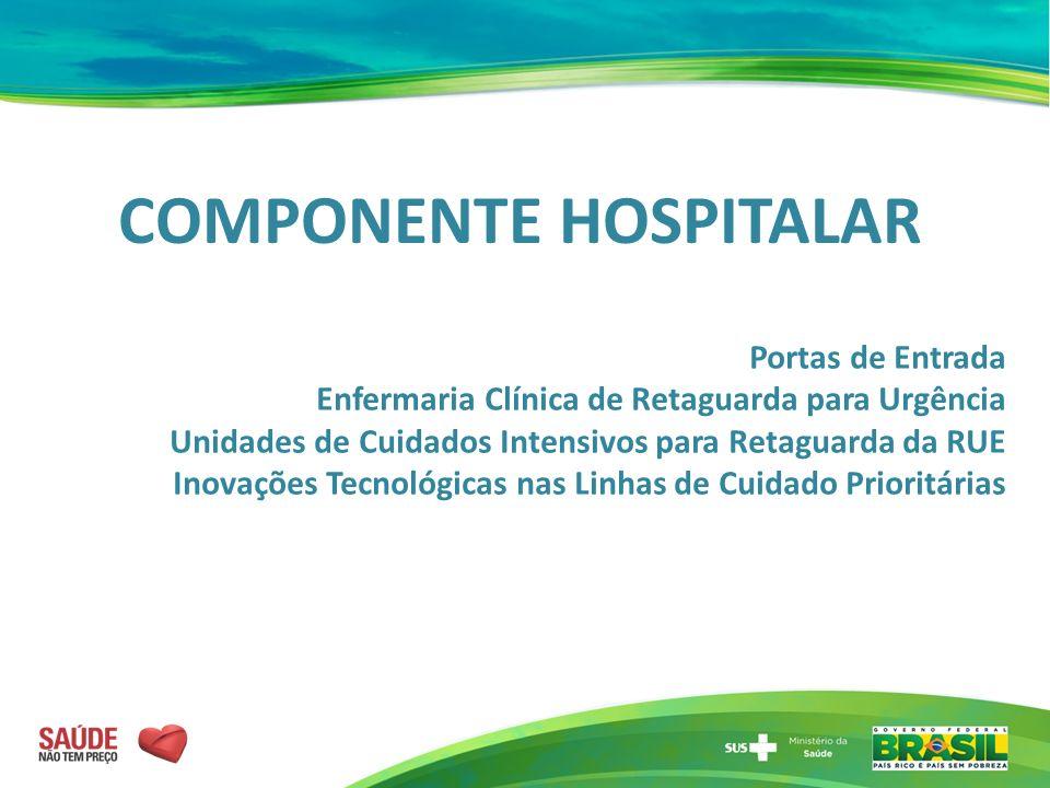 Portas de Entrada Enfermaria Clínica de Retaguarda para Urgência Unidades de Cuidados Intensivos para Retaguarda da RUE Inovações Tecnológicas nas Lin