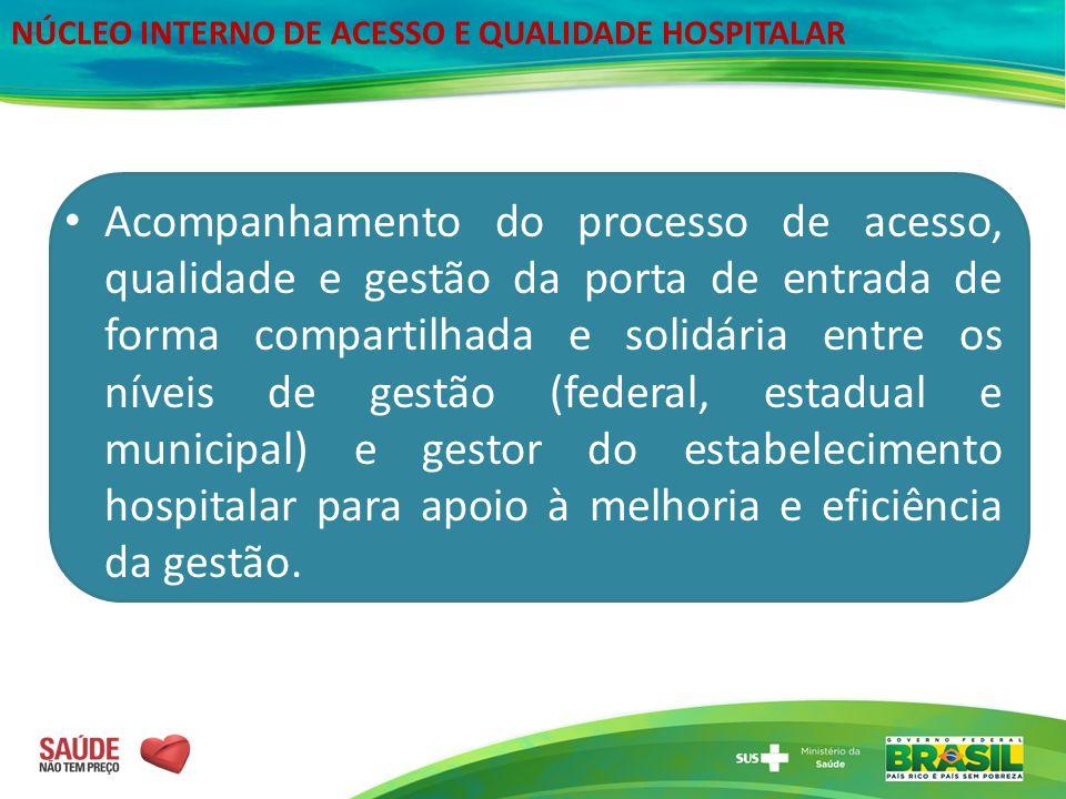 NÚCLEO INTERNO DE ACESSO E QUALIDADE HOSPITALAR Acompanhamento do processo de acesso, qualidade e gestão da porta de entrada de forma compartilhada e