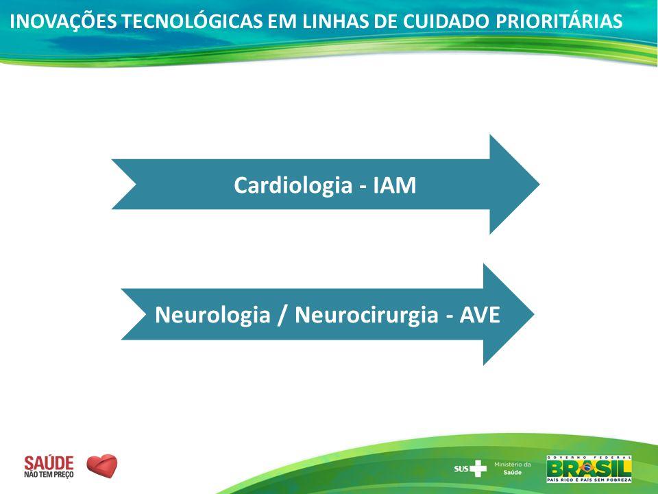 Neurologia / Neurocirurgia - AVE Cardiologia - IAM INOVAÇÕES TECNOLÓGICAS EM LINHAS DE CUIDADO PRIORITÁRIAS