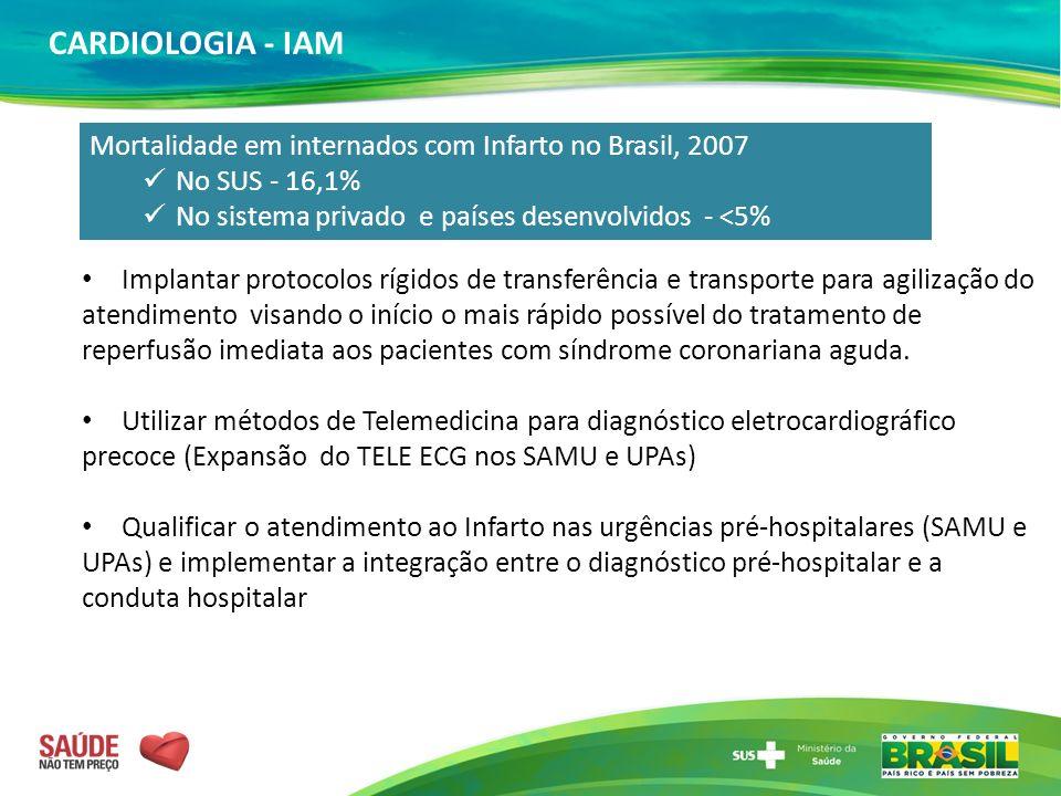 CARDIOLOGIA - IAM Implantar protocolos rígidos de transferência e transporte para agilização do atendimento visando o início o mais rápido possível do