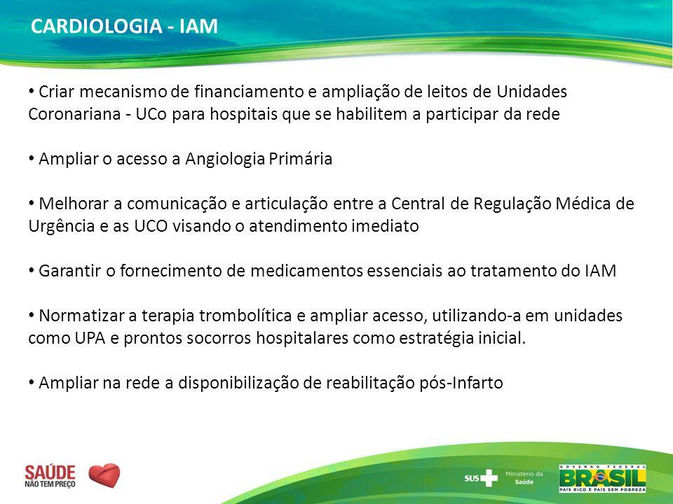 Criar mecanismo de financiamento e ampliação de leitos de Unidades Coronariana - UCo para hospitais que se habilitem a participar da rede Ampliar o ac