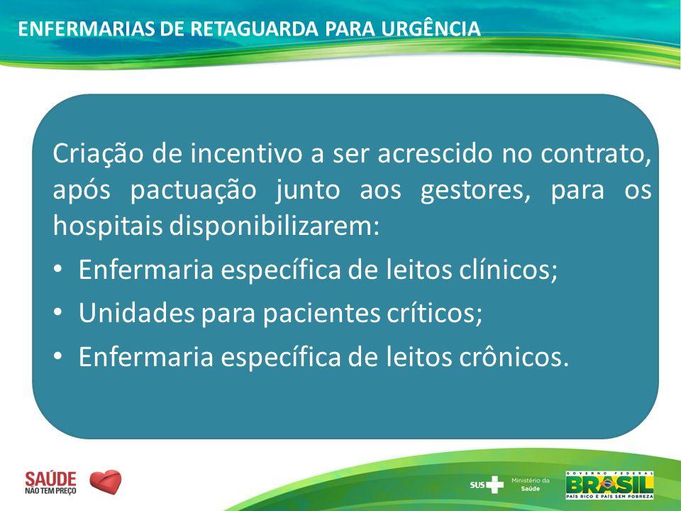ENFERMARIAS DE RETAGUARDA PARA URGÊNCIA Criação de incentivo a ser acrescido no contrato, após pactuação junto aos gestores, para os hospitais disponi