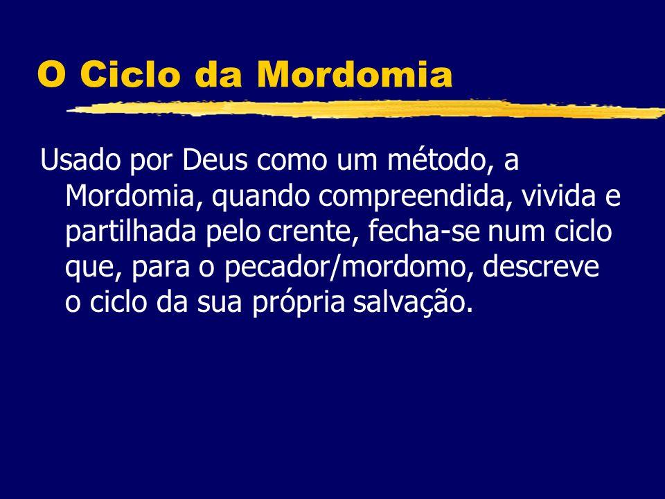 O Ciclo da Mordomia Usado por Deus como um método, a Mordomia, quando compreendida, vivida e partilhada pelo crente, fecha-se num ciclo que, para o pecador/mordomo, descreve o ciclo da sua própria salvação.