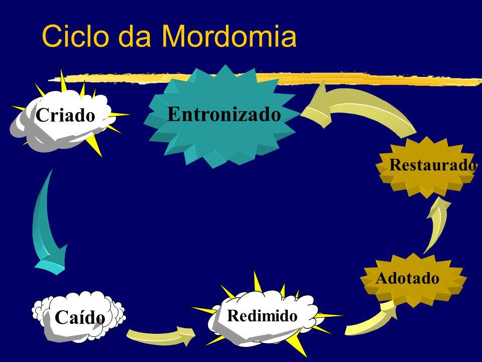 Restaurado Entronizado Criado Ciclo da Mordomia Caído Redimido Adotado