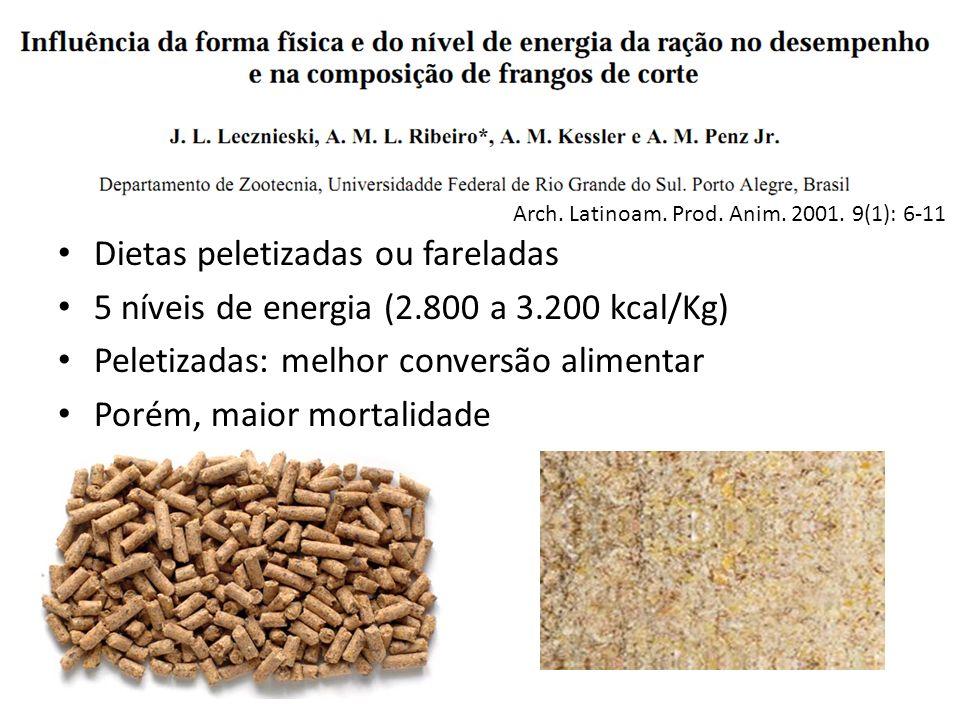 Dietas peletizadas ou fareladas 5 níveis de energia (2.800 a 3.200 kcal/Kg) Peletizadas: melhor conversão alimentar Porém, maior mortalidade Arch. Lat