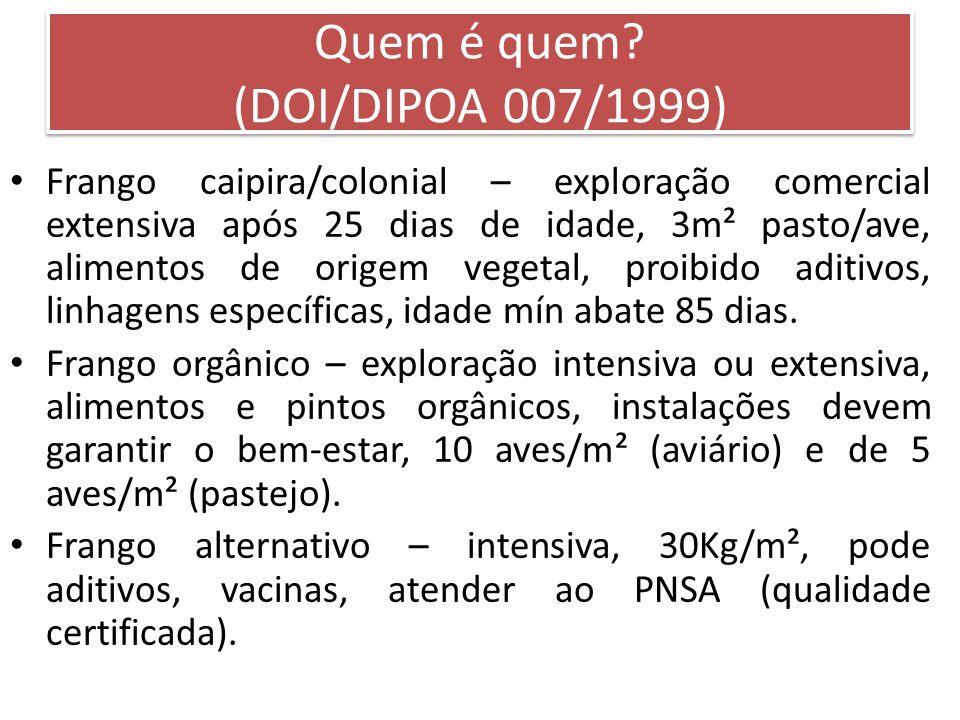 Quem é quem? (DOI/DIPOA 007/1999) Frango caipira/colonial – exploração comercial extensiva após 25 dias de idade, 3m² pasto/ave, alimentos de origem v