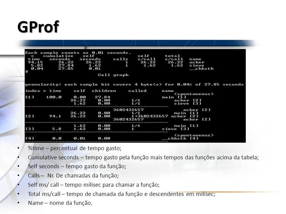 GProf %time – percentual de tempo gasto; Cumulative seconds – tempo gasto pela função mais tempos das funções acima da tabela; Self seconds – tempo ga