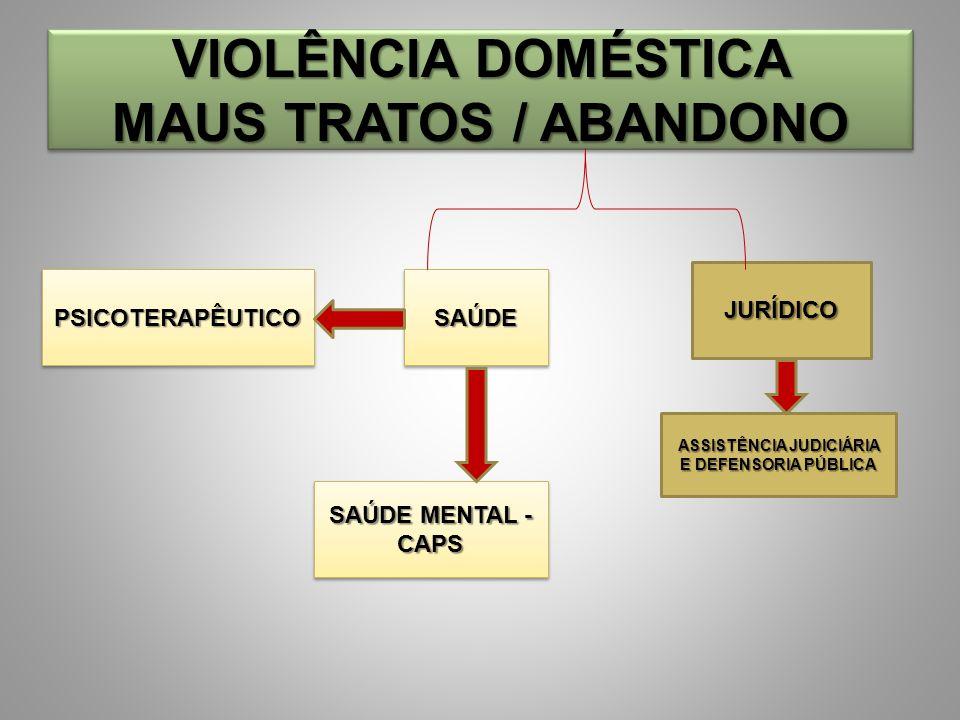 VIOLÊNCIA DOMÉSTICA MAUS TRATOS / ABANDONO PSICOTERAPÊUTICOPSICOTERAPÊUTICOSAÚDESAÚDE SAÚDE MENTAL - CAPS JURÍDICO ASSISTÊNCIA JUDICIÁRIA E DEFENSORIA