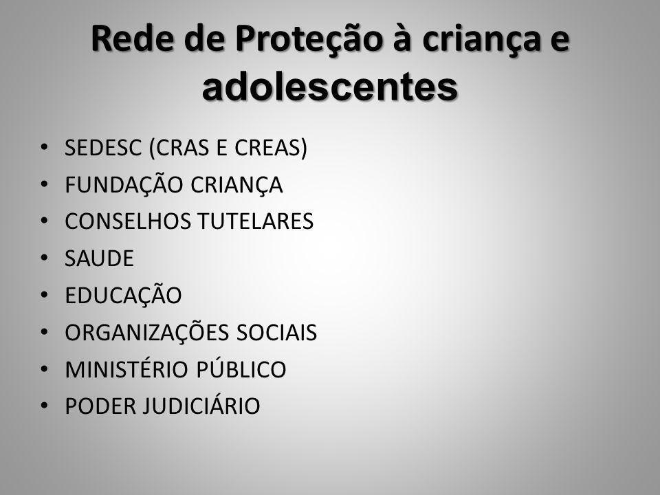 Rede de Proteção à criança e adolescentes SEDESC (CRAS E CREAS) FUNDAÇÃO CRIANÇA CONSELHOS TUTELARES SAUDE EDUCAÇÃO ORGANIZAÇÕES SOCIAIS MINISTÉRIO PÚ