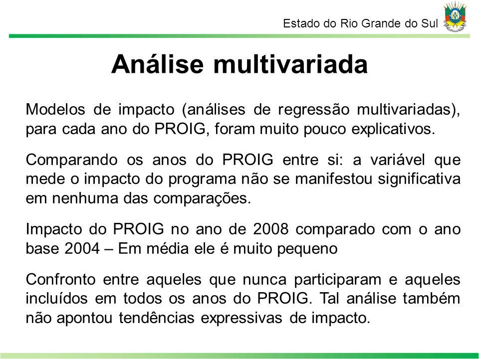 Estado do Rio Grande do Sul Modelos de impacto (análises de regressão multivariadas), para cada ano do PROIG, foram muito pouco explicativos. Comparan