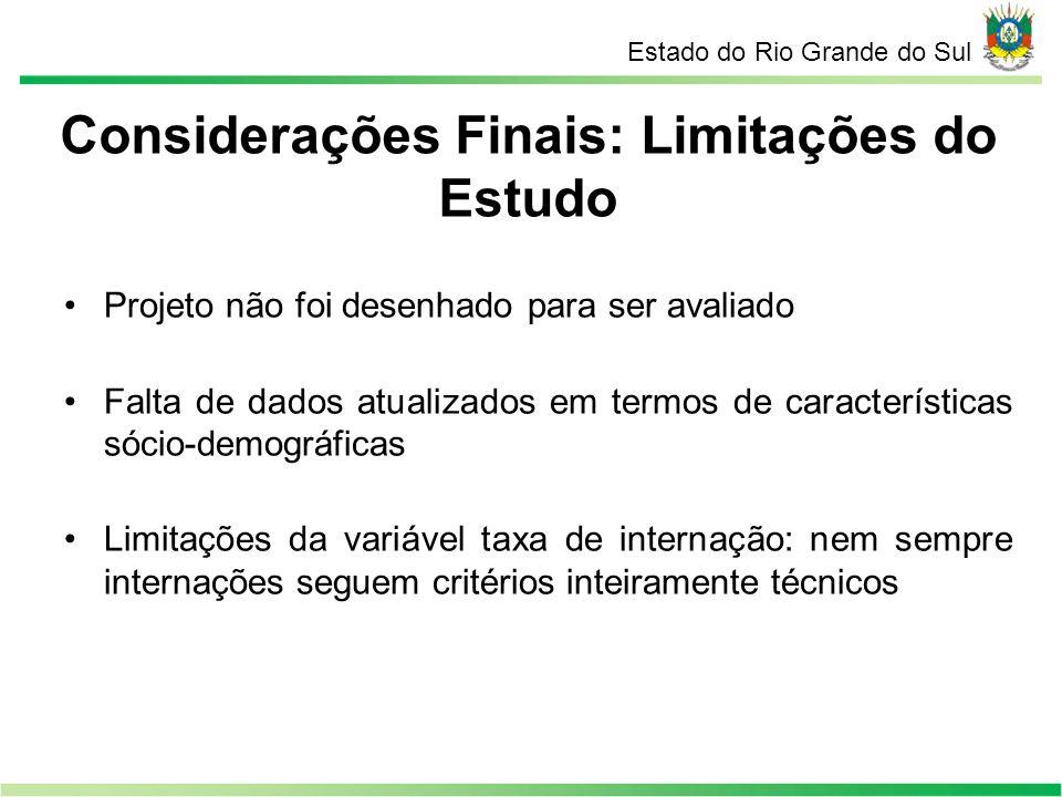 Estado do Rio Grande do Sul Considerações Finais: Limitações do Estudo Projeto não foi desenhado para ser avaliado Falta de dados atualizados em termo