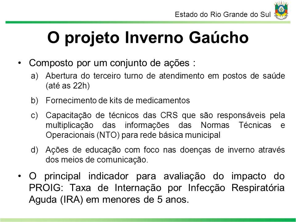 O projeto Inverno Gaúcho Composto por um conjunto de ações : a)Abertura do terceiro turno de atendimento em postos de saúde (até as 22h) b)Forneciment