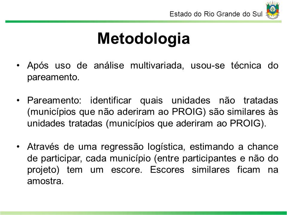 Metodologia Estado do Rio Grande do Sul Após uso de análise multivariada, usou-se técnica do pareamento. Pareamento: identificar quais unidades não tr