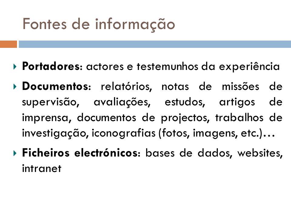 Portadores: actores e testemunhos da experiência Documentos: relatórios, notas de missões de supervisão, avaliações, estudos, artigos de imprensa, doc