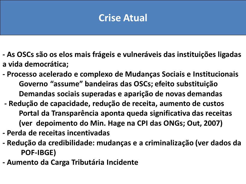 - As OSCs são os elos mais frágeis e vulneráveis das instituições ligadas a vida democrática; - Processo acelerado e complexo de Mudanças Sociais e In