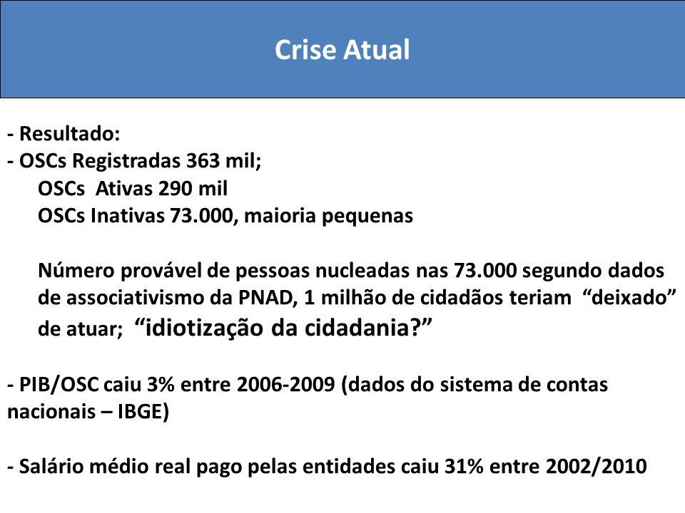 - Resultado: - OSCs Registradas 363 mil; OSCs Ativas 290 mil OSCs Inativas 73.000, maioria pequenas Número provável de pessoas nucleadas nas 73.000 se