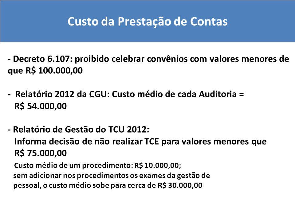 Custo da Prestação de Contas - Decreto 6.107: proibido celebrar convênios com valores menores de que R$ 100.000,00 - Relatório 2012 da CGU: Custo médi