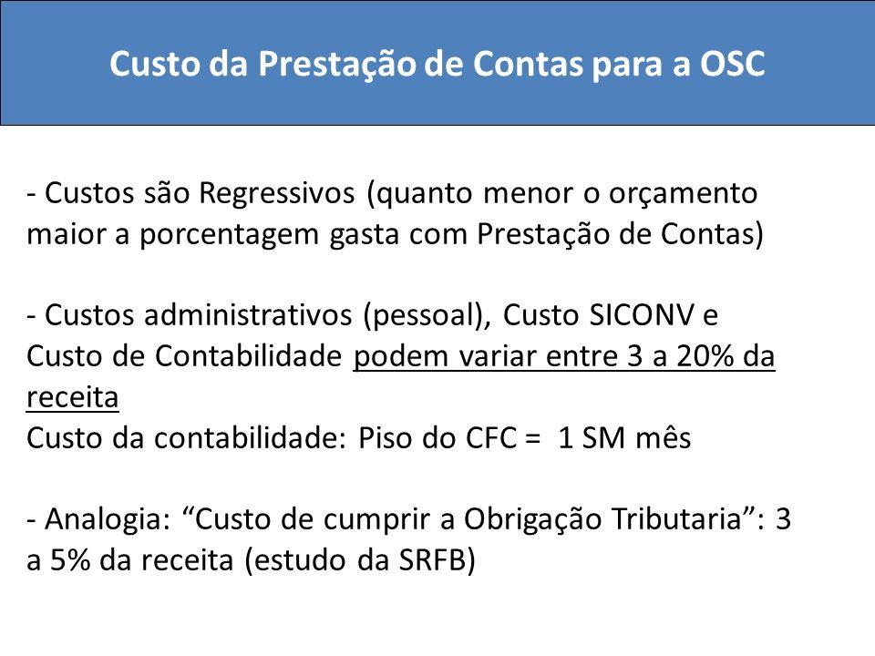 Custo da Prestação de Contas para a OSC - Custos são Regressivos (quanto menor o orçamento maior a porcentagem gasta com Prestação de Contas) - Custos