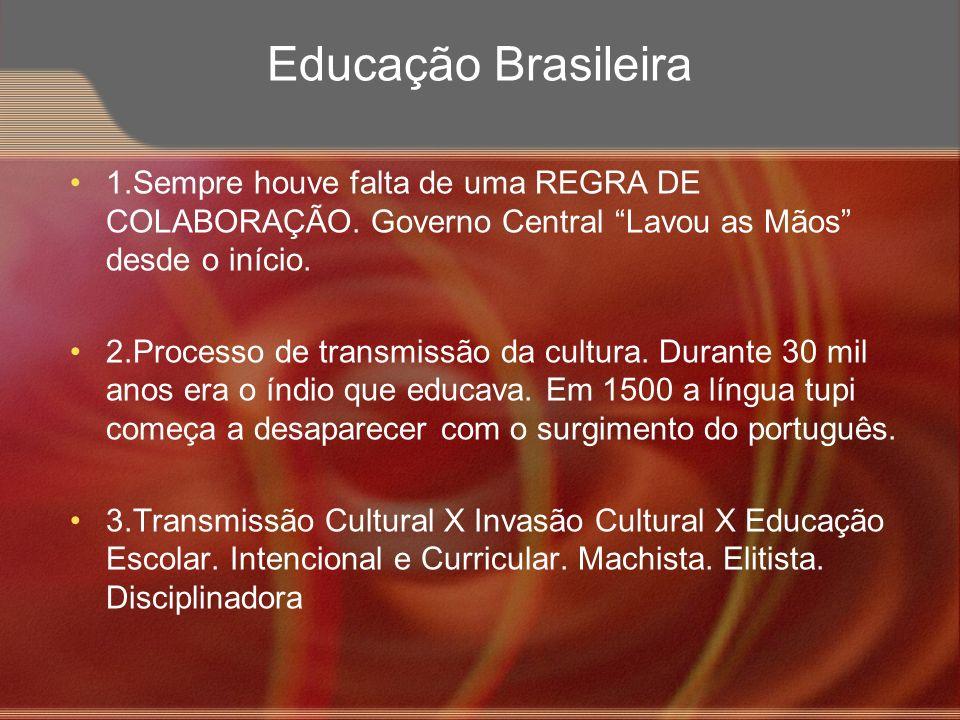 Educação Brasileira 4.Educação como Correção da Natureza.