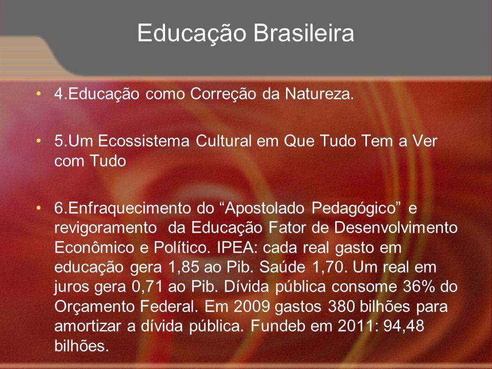 Sobre Municipalismo na Educação Brasileira Histórico.
