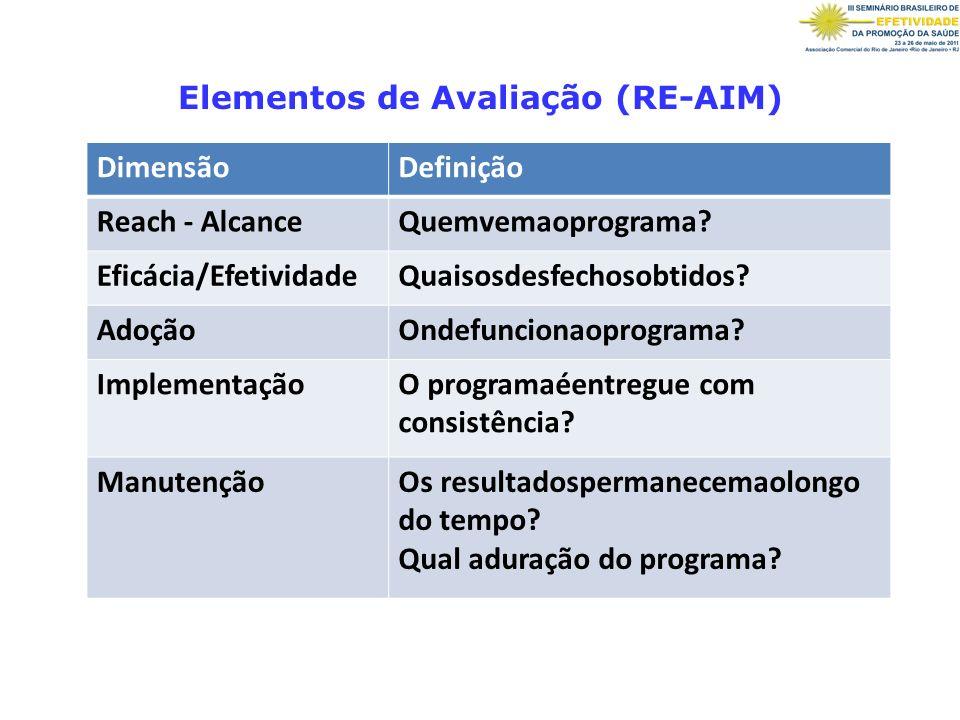 DimensãoDefinição Reach - AlcanceQuemvemaoprograma.