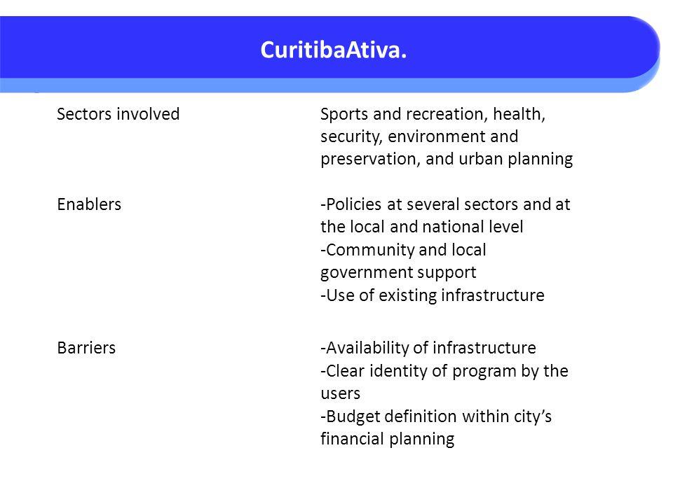 The Spread of Ciclovias Across the Americas: A Healthy Epidemic CuritibaAtiva.