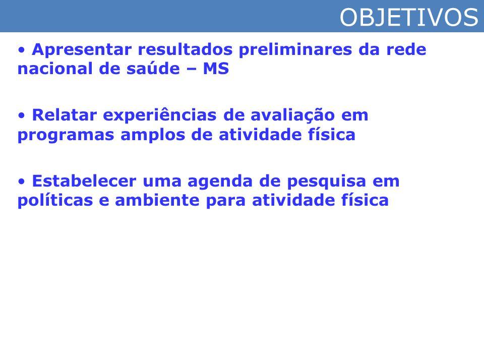 #7: Implementar intervenções de atividade física no sistema público de saúde e no programa de saúde da família #50: Identificar o impacto do processo de municipalização do programa Agita São Paulo