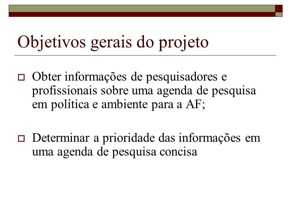 Objetivos gerais do projeto Obter informações de pesquisadores e profissionais sobre uma agenda de pesquisa em política e ambiente para a AF; Determinar a prioridade das informações em uma agenda de pesquisa concisa