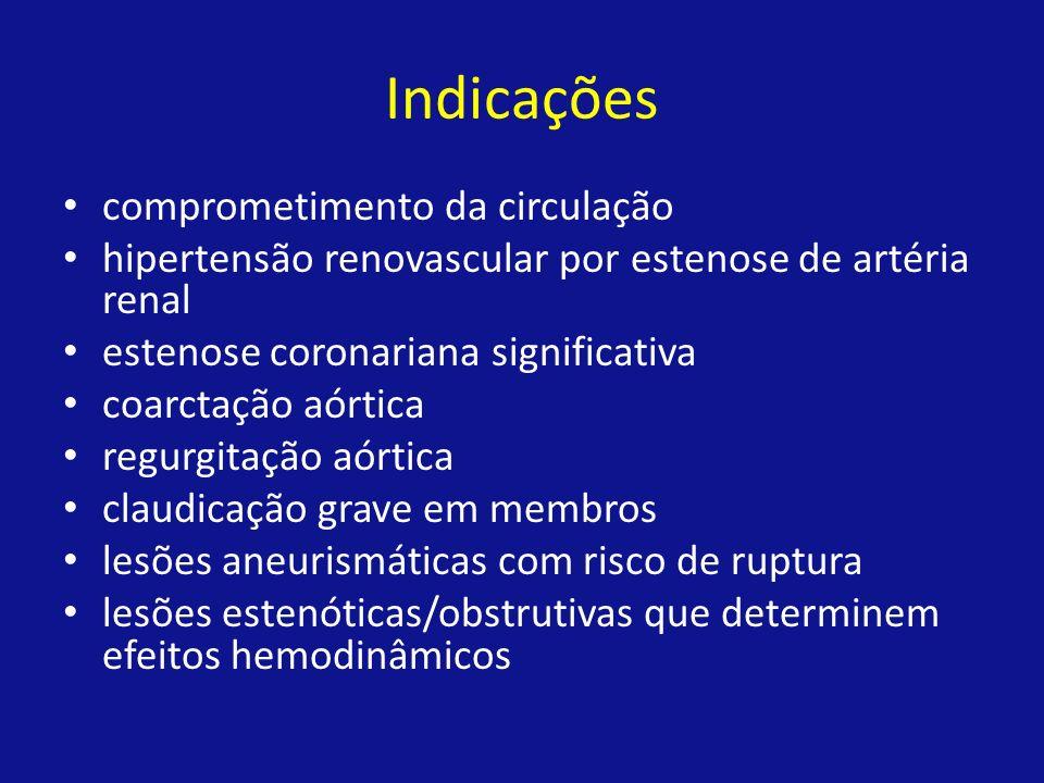 Indicações comprometimento da circulação hipertensão renovascular por estenose de artéria renal estenose coronariana significativa coarctação aórtica