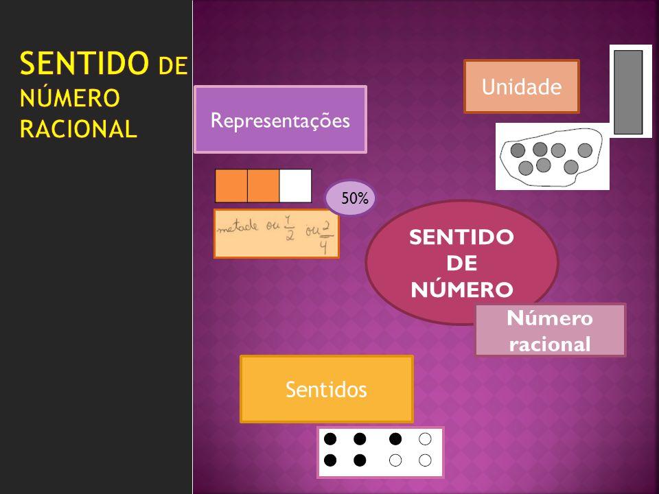SENTIDO DE NÚMERO Número racional Sentidos Representações Unidade 50%