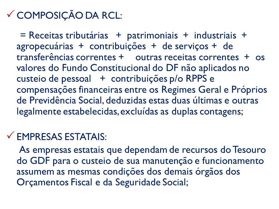 COMPOSIÇÃO DA RCL: = Receitas tributárias + patrimoniais + industriais + agropecuárias + contribuições + de serviços + de transferências correntes + o