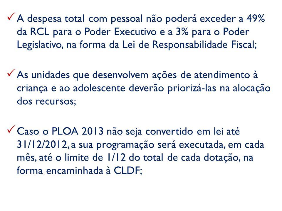 A despesa total com pessoal não poderá exceder a 49% da RCL para o Poder Executivo e a 3% para o Poder Legislativo, na forma da Lei de Responsabilidade Fiscal; As unidades que desenvolvem ações de atendimento à criança e ao adolescente deverão priorizá-las na alocação dos recursos; Caso o PLOA 2013 não seja convertido em lei até 31/12/2012, a sua programação será executada, em cada mês, até o limite de 1/12 do total de cada dotação, na forma encaminhada à CLDF;