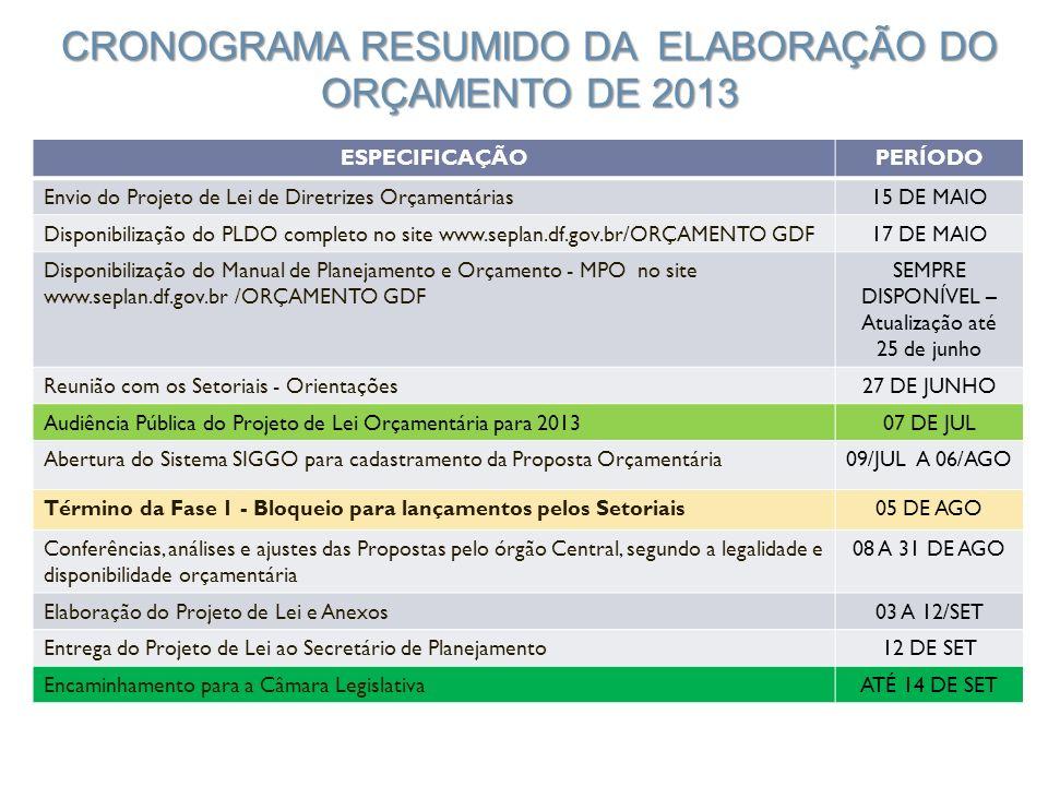 CRONOGRAMA RESUMIDO DA ELABORAÇÃO DO ORÇAMENTO DE 2013 ESPECIFICAÇÃOPERÍODO Envio do Projeto de Lei de Diretrizes Orçamentárias15 DE MAIO Disponibiliz